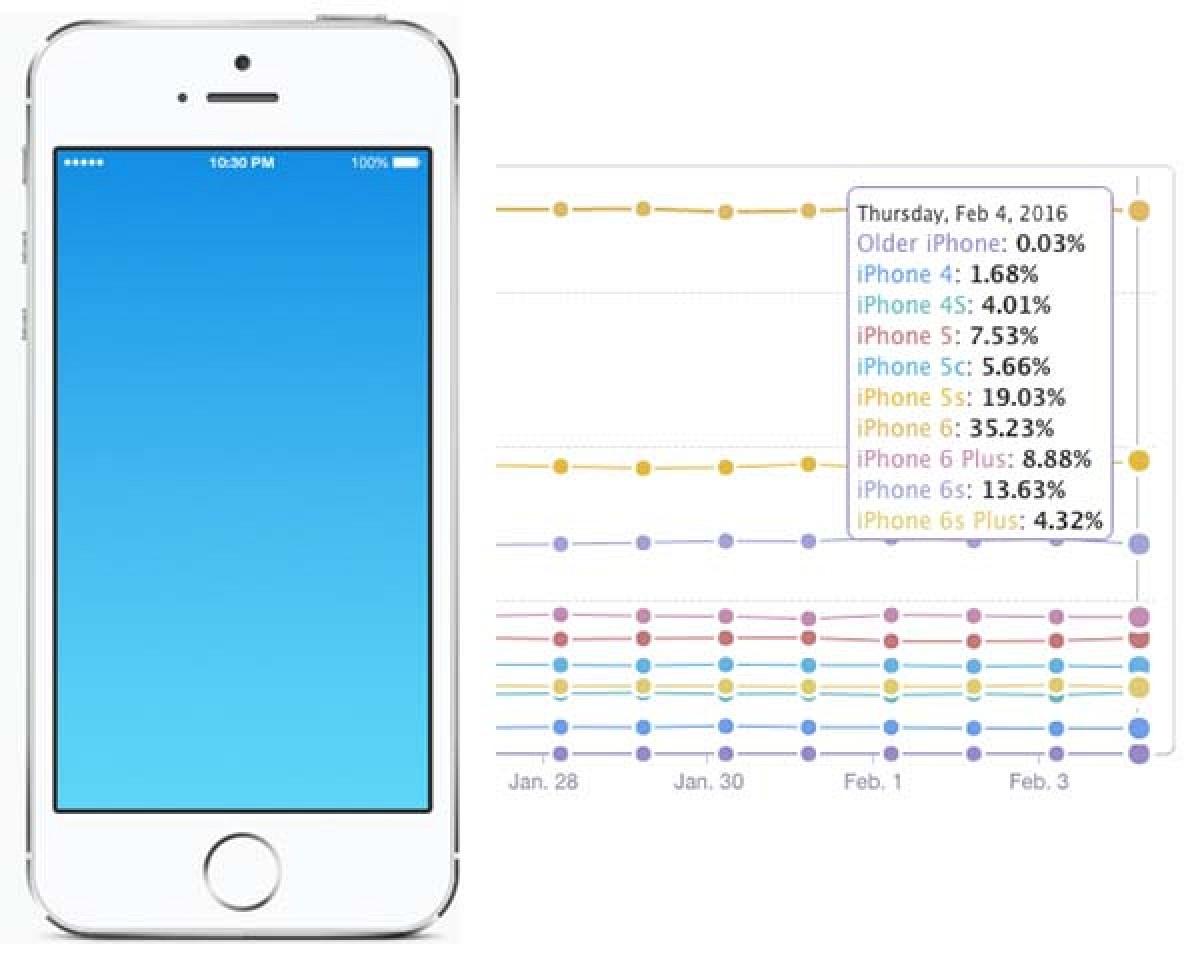 iPhone-4-inch.jpg
