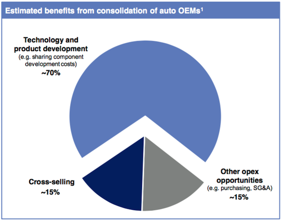 fca-consolidation_large.png
