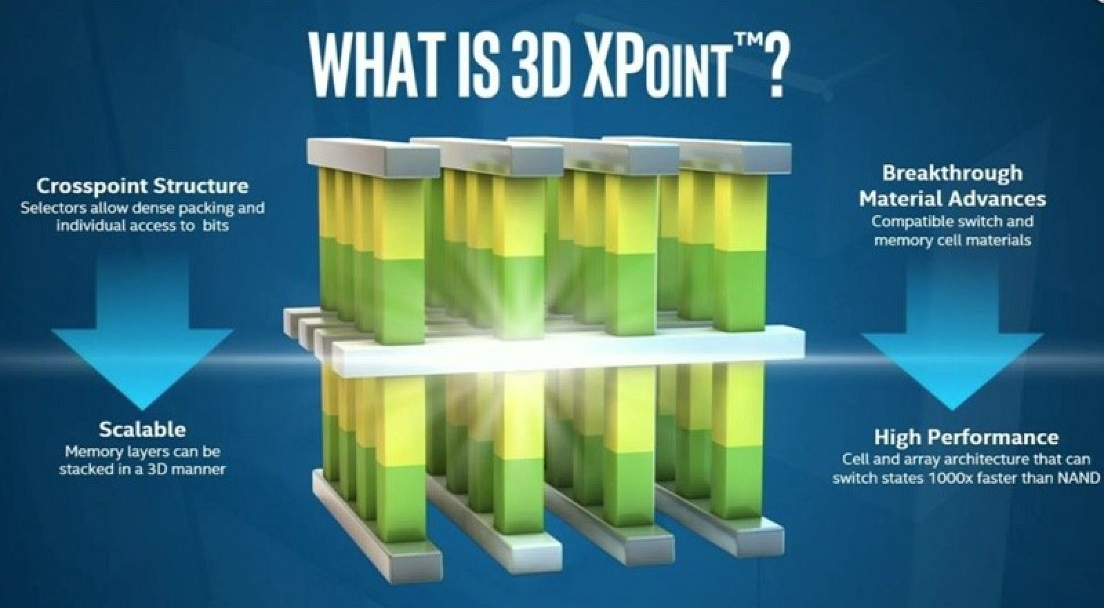 intel3dxpoint-800x441.jpg